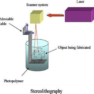 Selective laser sintering of inkjet - printed silver